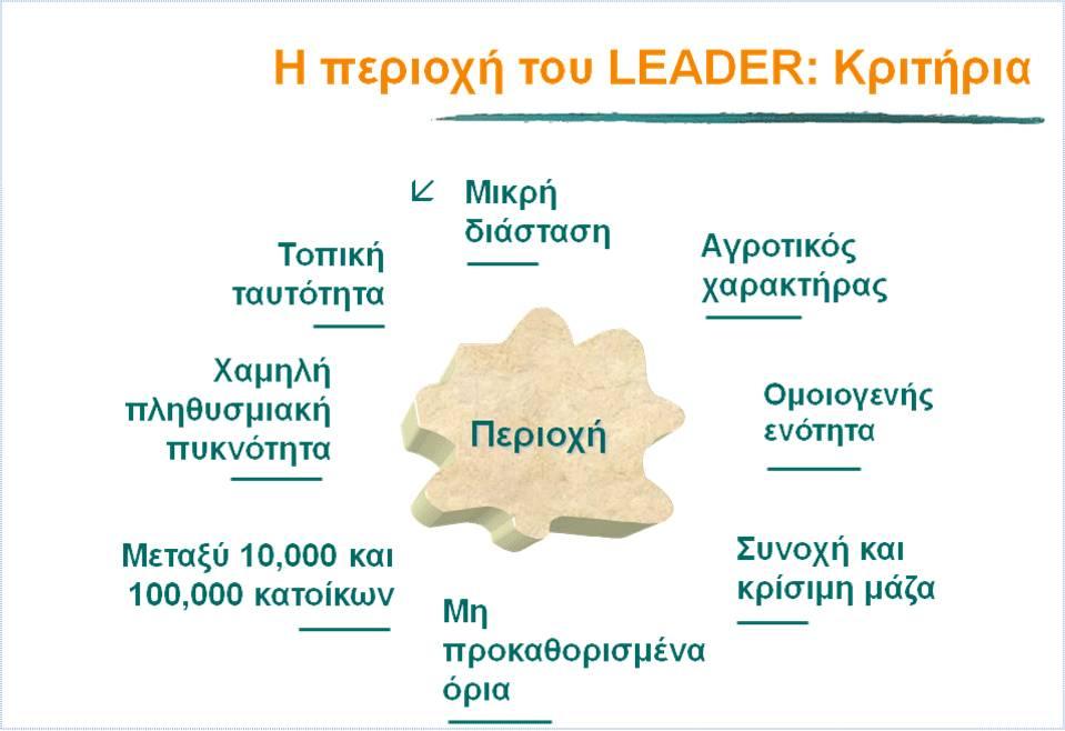 Περιοχή LEADER